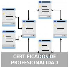 Curso de Administración de Base de Datos certificado