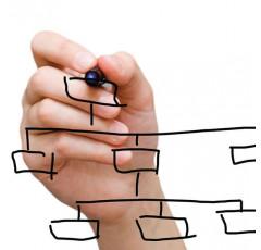 Curso de Estructuras Organizativas