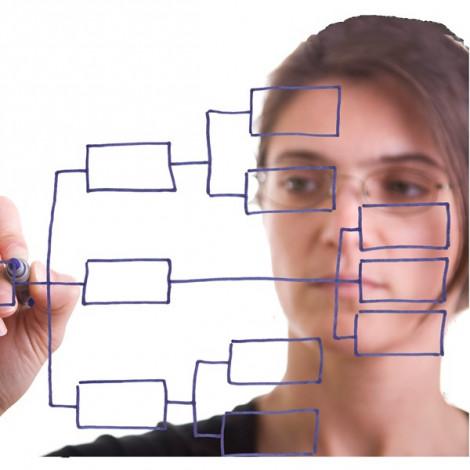 Curso de Planificación y Diseño de Programas de Formación